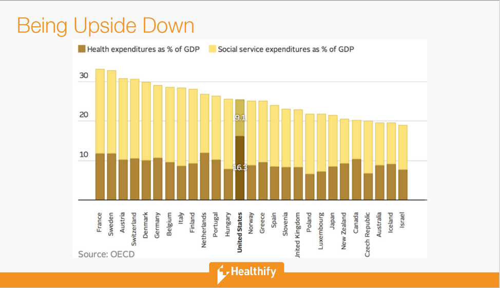 Health Care Spend.png