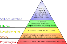 maslow_hierarchy_needs.png